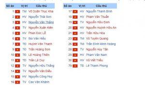 Đội hình CLB Bình Định