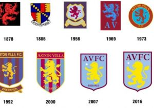 Logo câu lạc bộ Aston Villa