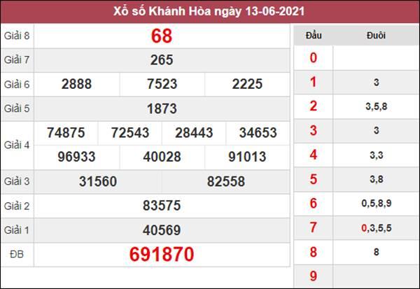 Soi cầu XSKH 16/6/2021 chốt lô VIP Khánh Hòa thứ 4