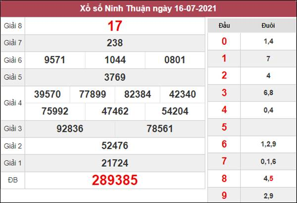 Soi cầu XSNT 23/7/2021 chốt cầu lô VIP đài Ninh Thuận