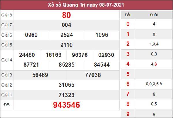 Soi cầu KQXS Quảng Trị 15/7/2021 thứ 5 cùng chuyên gia