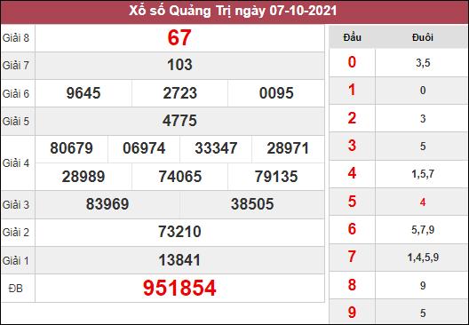 Soi cầu xổ số Quảng Trị ngày 14/10/2021